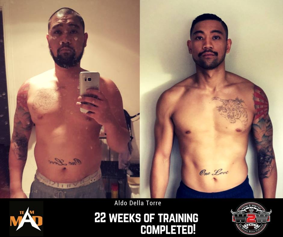 Amazing MMA transformation